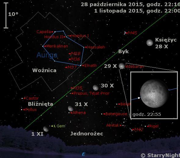 Mapka pokazuje położenie Księżyca w ostatnim tygodniu października 2015 roku.jpg