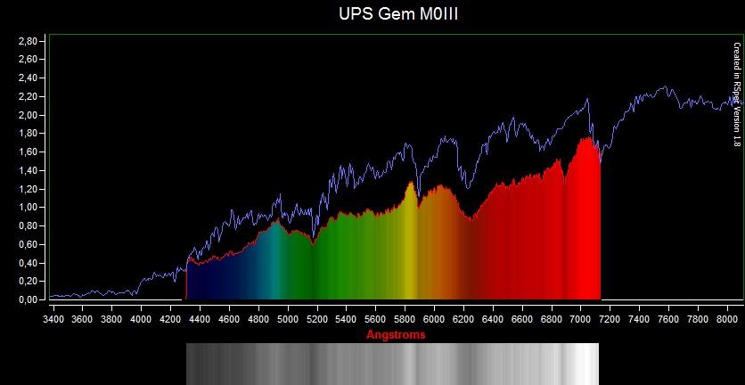 UPS Gem porównanie vis.jpg