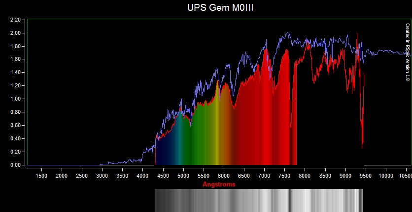 UPS Gem porównanie.jpg
