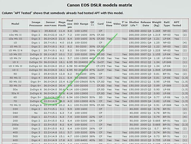 18c EOS_7D_matrix_ideiki.jpg