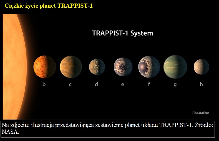 Ciężkie życie planet TRAPPIST-1.jpg