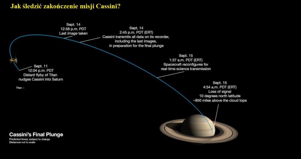 Jak śledzić zakończenie misji Cassini.jpg