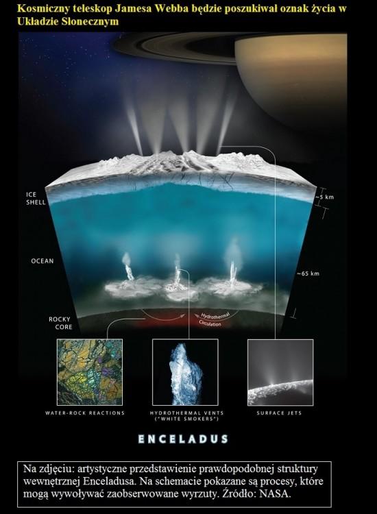 Kosmiczny teleskop Jamesa Webba będzie poszukiwał oznak życia w Układzie Słonecznym.jpg