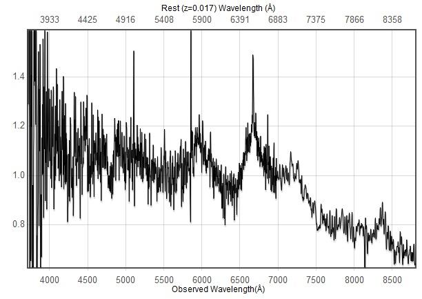 SN2017gtdwidmo.jpg.1bbc89cb1ac80baaa28587da974ec681.jpg