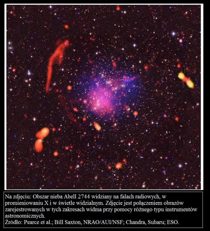 Abell 2744 gdy zderzają się gromady galaktyk2.jpg