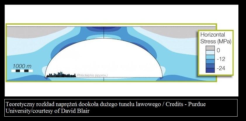 Potwierdzenie istnienia dużej jaskini na Księżycu2.jpg