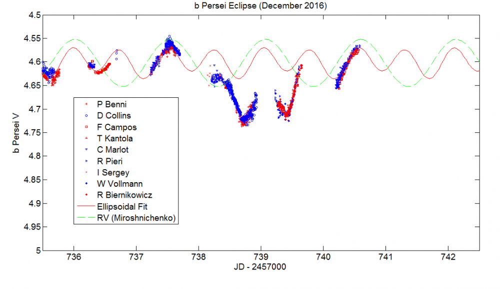 Figure4_Dec2016Eclipse.thumb.png.066dc8ecc467837d74517dbfe1624eeb.png