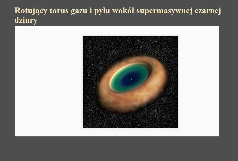 Rotujący torus gazu i pyłu wokół supermasywnej czarnej dziury.jpg