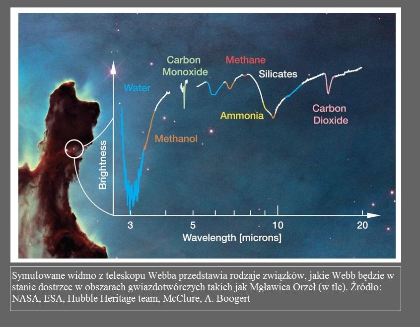 JWST zacznie od poszukiwania wody w przestrzeni międzygwiezdnej3.jpg