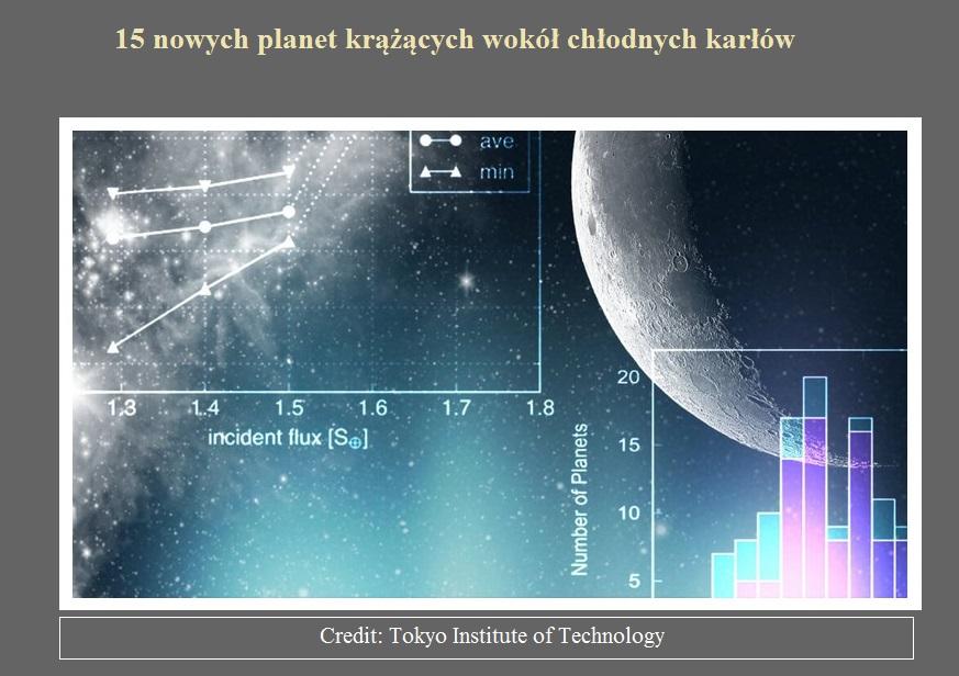 15 nowych planet krążących wokół chłodnych karłów.jpg