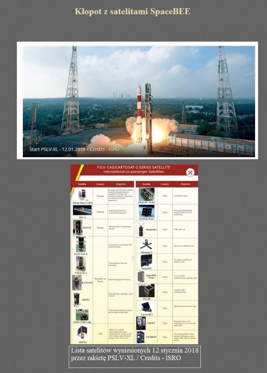 Kłopot z satelitami SpaceBEE.jpg