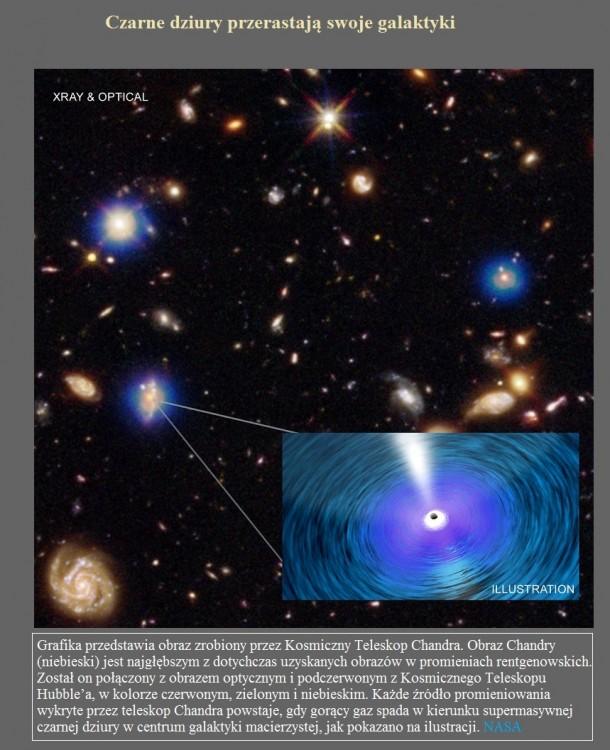 Czarne dziury przerastają swoje galaktyki.jpg