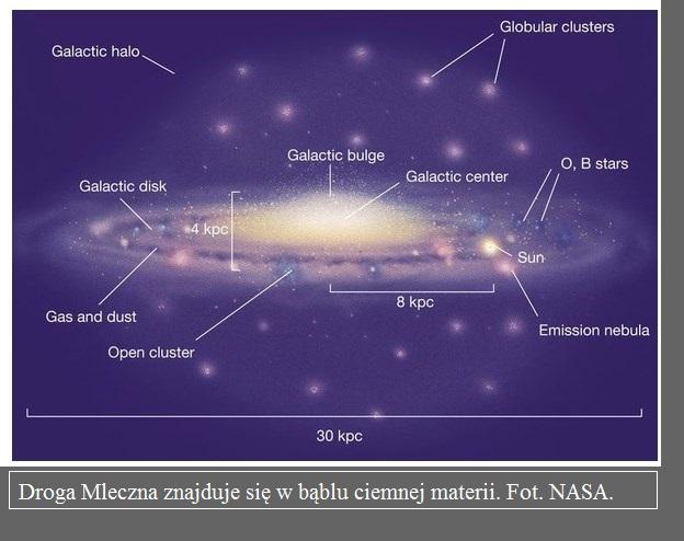 Zagadkowy sygnał z głębi kosmosu pomoże odkryć tajemnice ciemnej materii.2.jpg