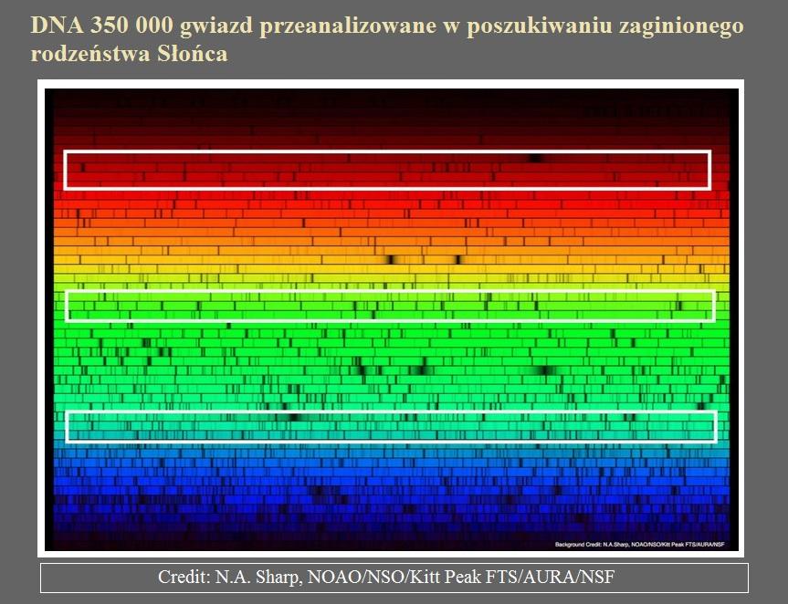 DNA 350 000 gwiazd przeanalizowane w poszukiwaniu zaginionego rodzeństwa Słońca.jpg