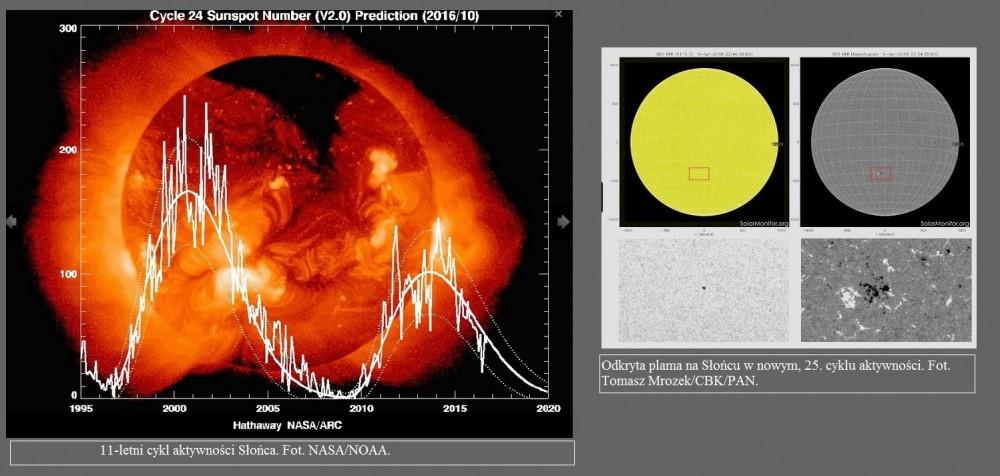 Polak odkrył na Słońcu nietypową plamę. Mamy już 25. cykl słoneczny2.jpg