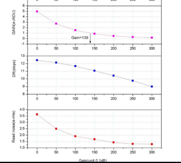 ASI1600_wykresy.PNG.5f826cfb32a3de110a4debe54c20e5f8.PNG