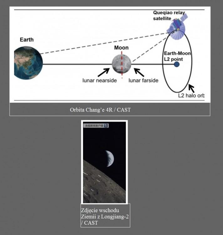 Queqiao dotarł na orbitę docelową L2 układu Ziemia-Księżyc2.jpg