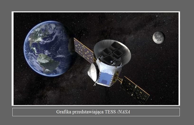 Przypadkowa obserwacja kosmicznego łowcy planet 2.jpg