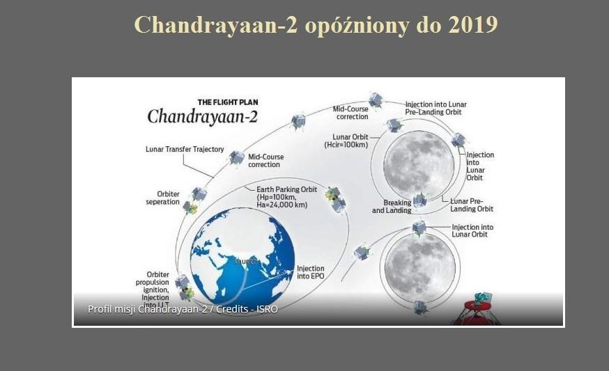 Chandrayaan-2 opóźniony do 2019.jpg
