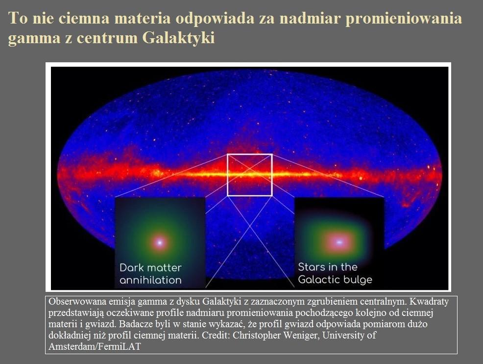 To nie ciemna materia odpowiada za nadmiar promieniowania gamma z centrum Galaktyki.jpg
