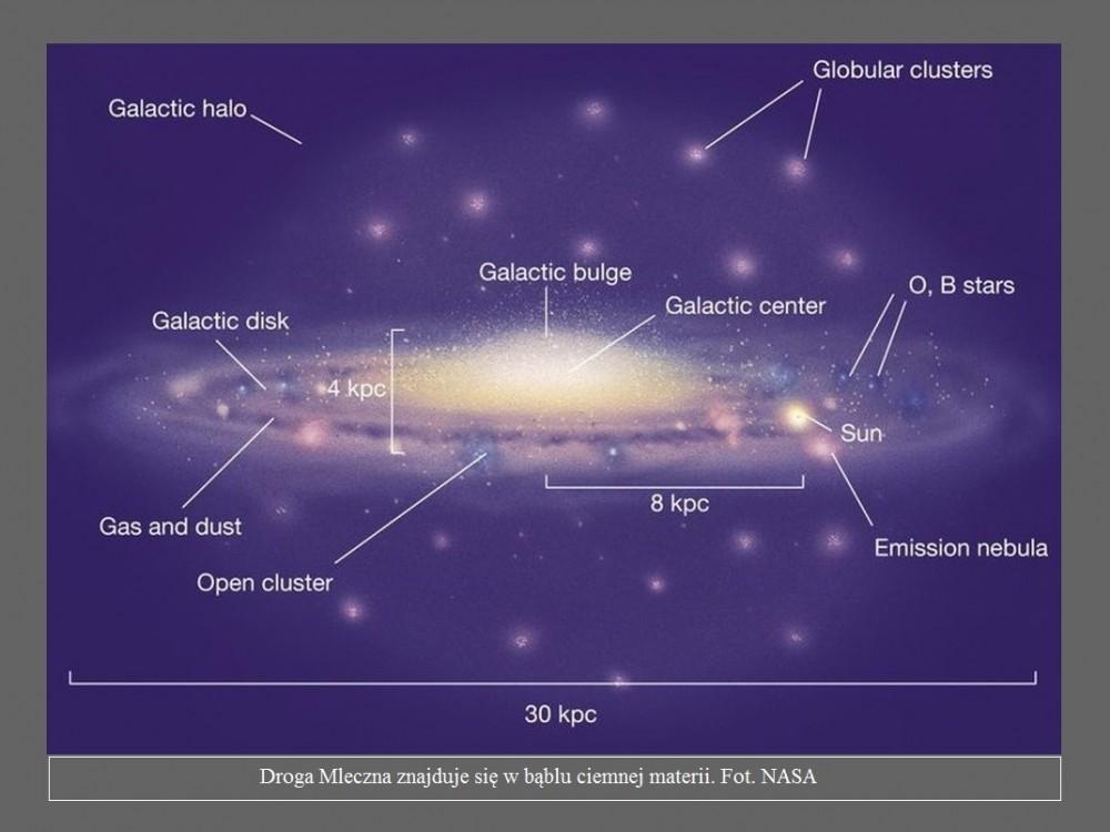 Zagadkowy sygnał z głębi kosmosu pomoże odkryć tajemnice ciemnej materii2.jpg