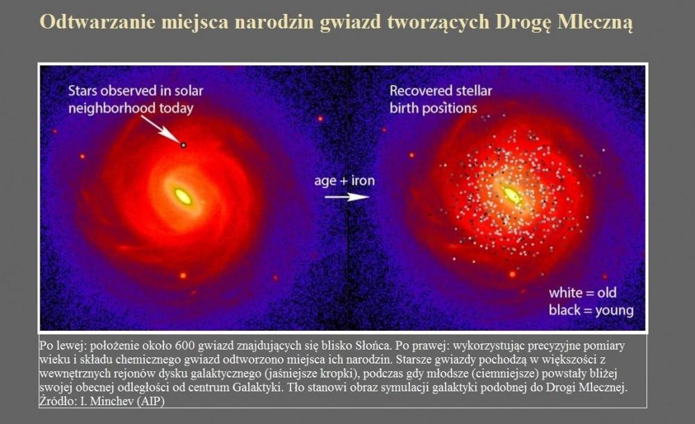 Odtwarzanie miejsca narodzin gwiazd tworzących Drogę Mleczną.jpg