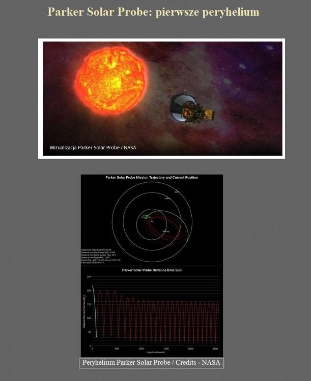 Parker Solar Probe pierwsze peryhelium.jpg