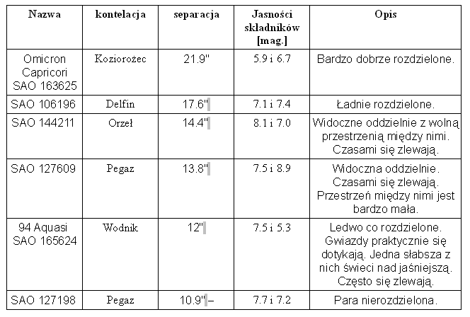 tabela6.png.2053d5685cee10f67590e2d8906fa1f1.png