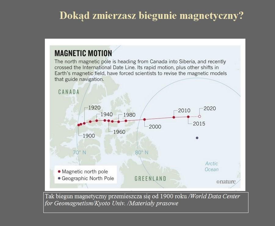 Dokąd zmierzasz biegunie magnetyczny.jpg
