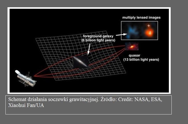 Najjaśniejszy z dotychczas wykrytych kwazarów3.jpg
