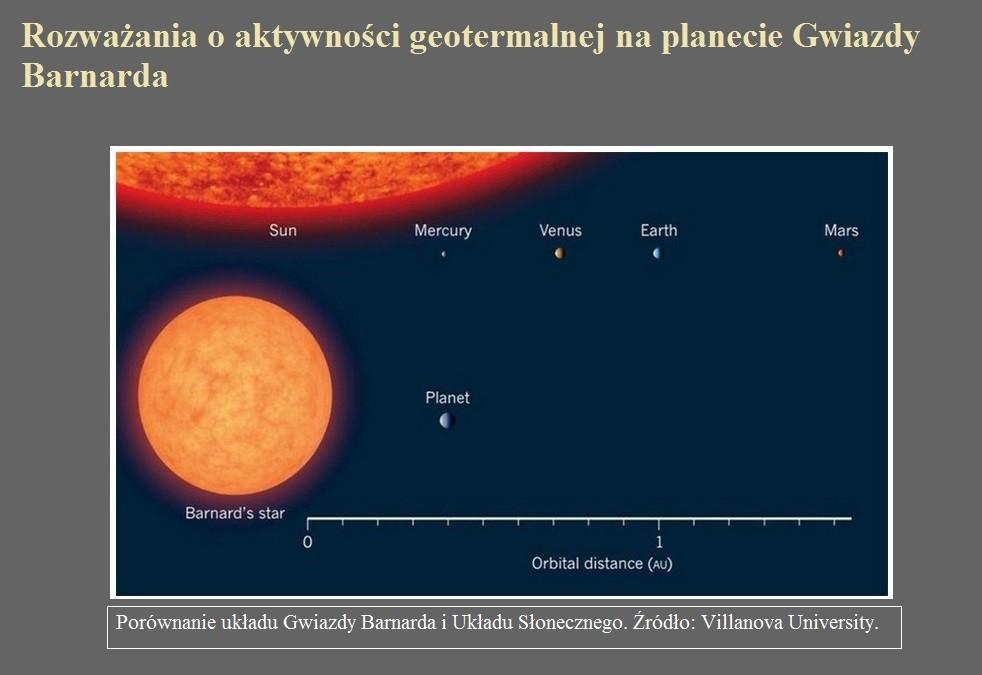 Rozważania o aktywności geotermalnej na planecie Gwiazdy Barnarda.jpg