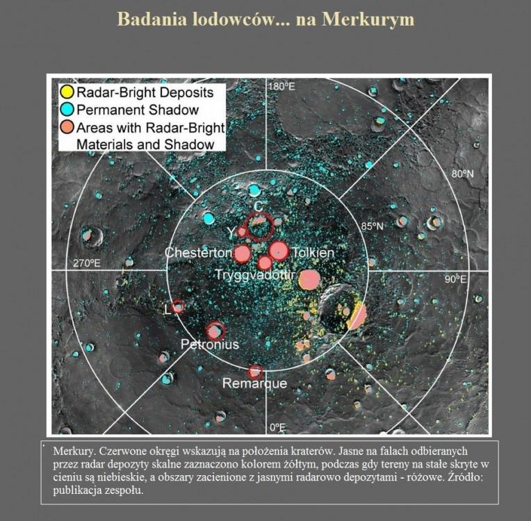 Badania lodowców... na Merkurym.jpg