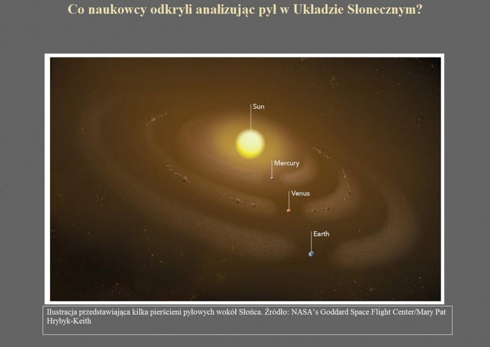Co naukowcy odkryli analizując pył w Układzie Słonecznym.jpg