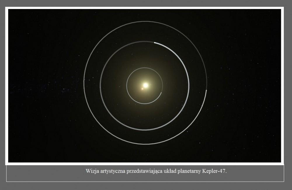 Trzecia planeta krążąca wokół układu podwójnego Kepler-47.2.jpg