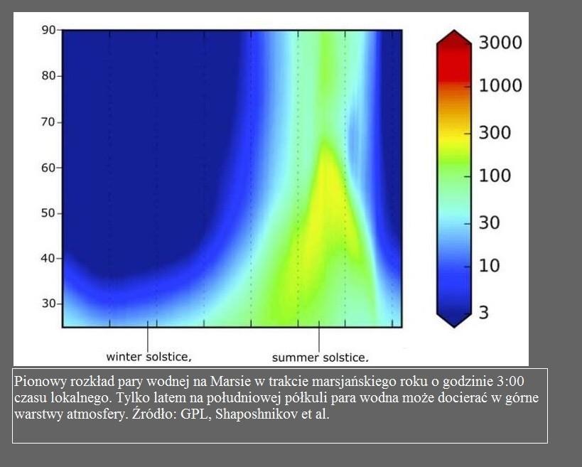 Badacze odkrywają nowy cykl wodny na Marsie2.jpg