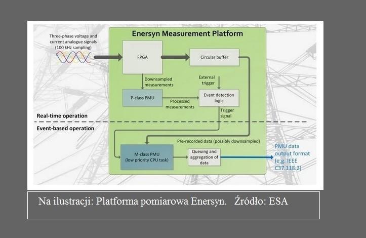ESA wykorzysta dane satelitarne do monitorowania sieci elektrycznych2.jpg