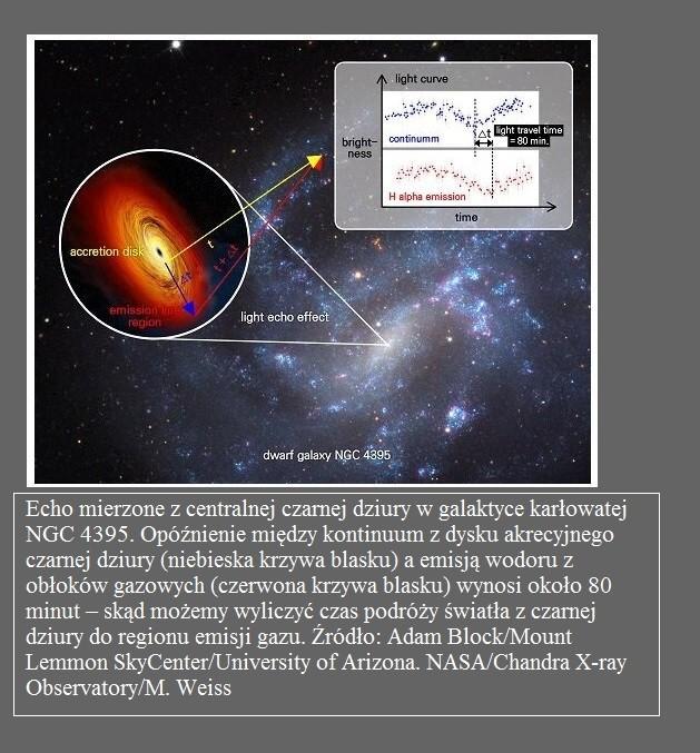 Astronomowie ustalili masę małej czarnej dziury w centrum pobliskiej galaktyki2.jpg