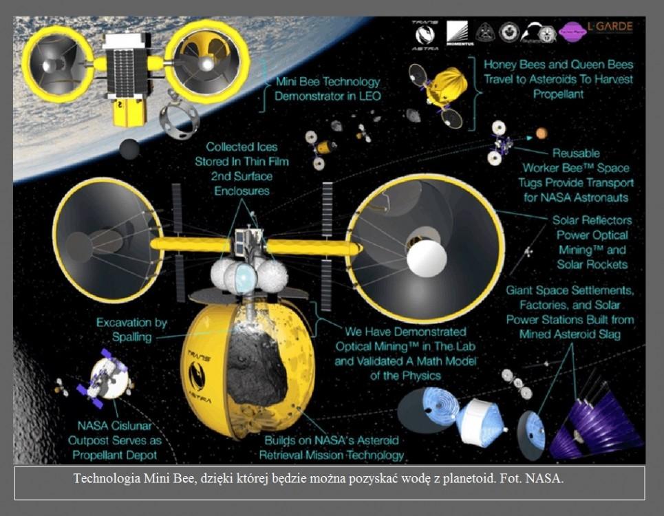 NASA wsparła dwa projekty kosmicznego górnictwa na Księżycu i planetoidach2.jpg
