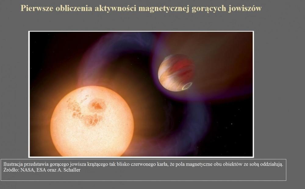 Pierwsze obliczenia aktywności magnetycznej gorących jowiszów.jpg