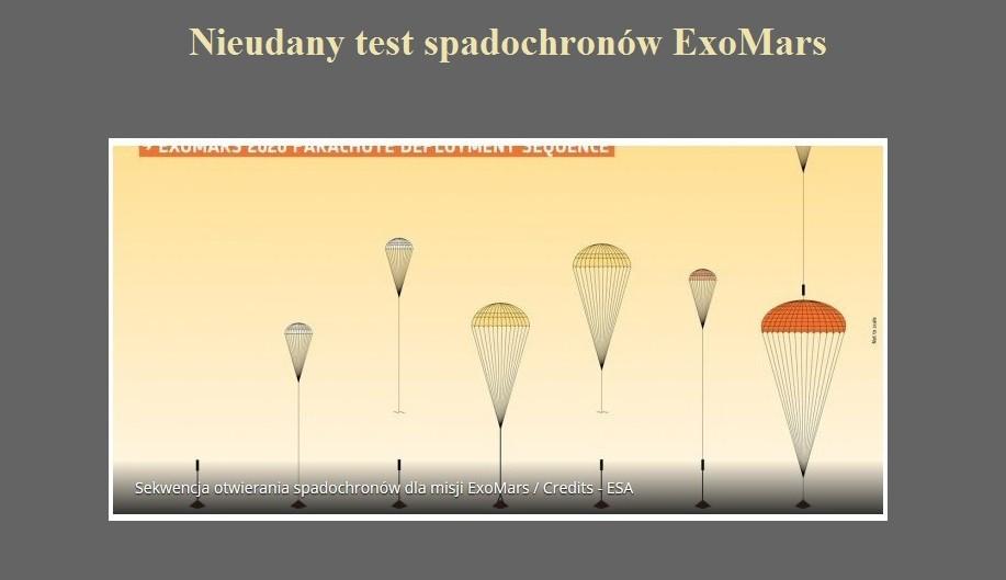 Nieudany test spadochronów ExoMars.jpg