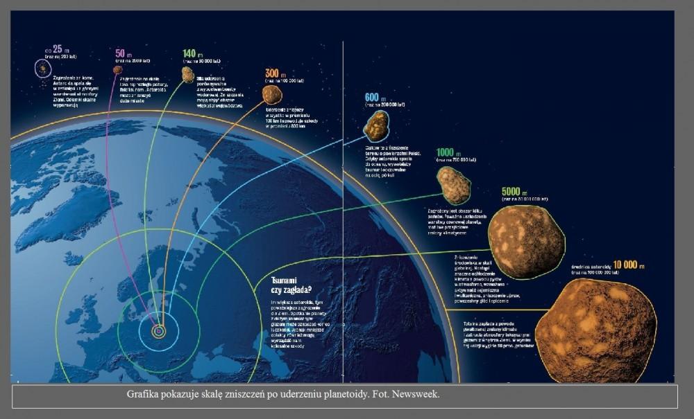 We wrześniu w Ziemię może uderzyć wielka jak 10-piętrowy wieżowiec planetoida-widmo4.jpg