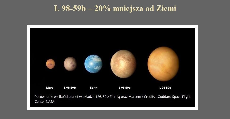 L 98-59b – 20% mniejsza od Ziemi.jpg