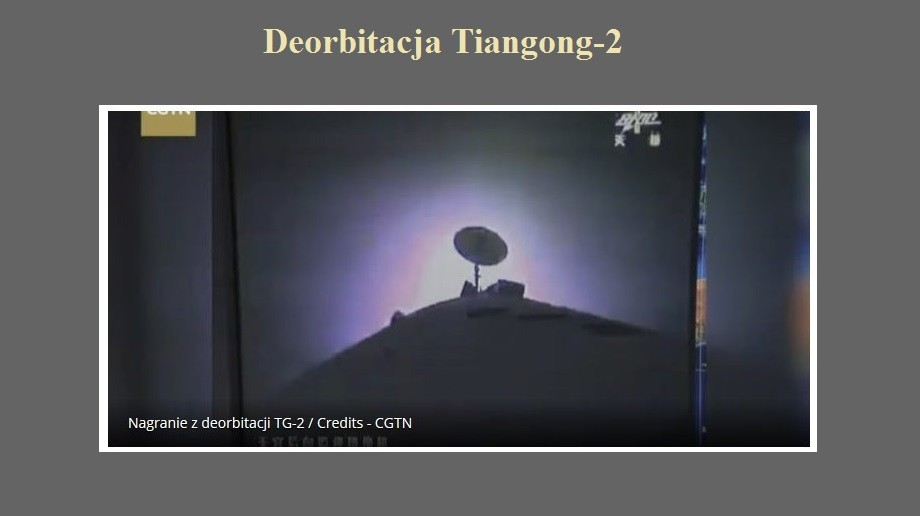 Deorbitacja Tiangong-2.jpg