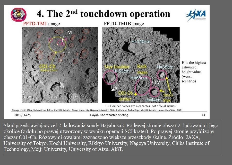 Drugie lądowanie na asteroidzie sondy Hayabusa2.3.jpg