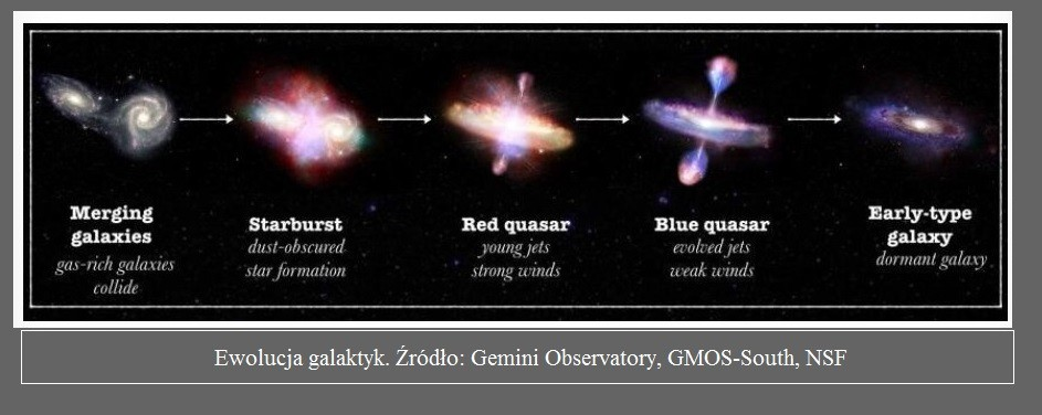Astronomowie odkrywają prawdziwe kolory ewoluujących galaktyk4.jpg
