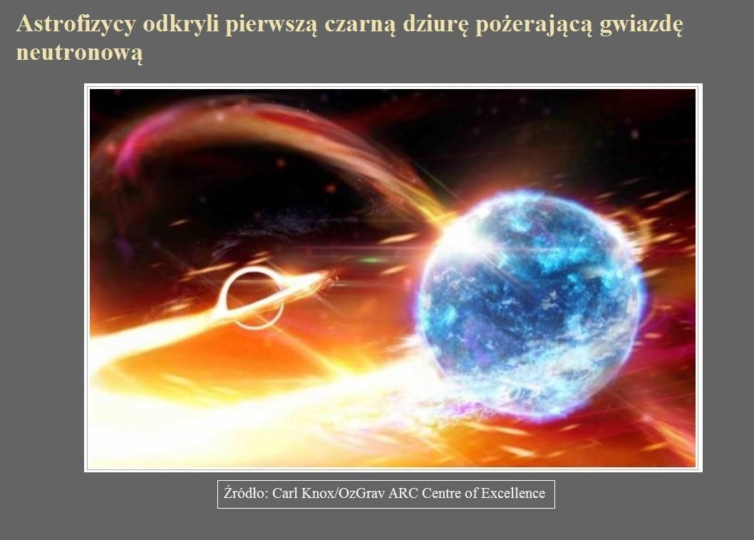 podłączenie czarnej planety