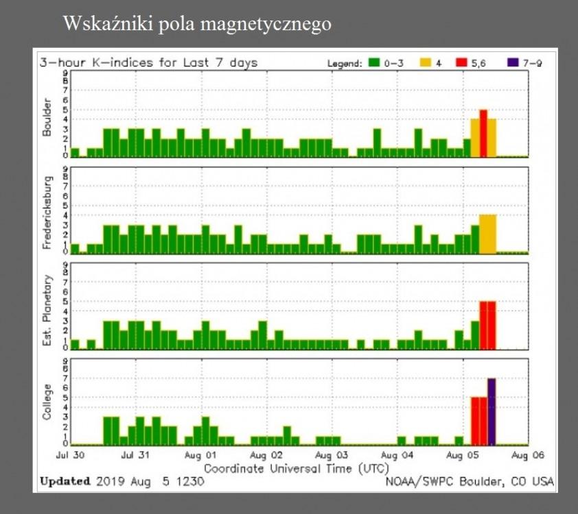 Trwa burza geomagnetyczna o sile G2, możliwa obserwacja zorzy polarnej2.jpg