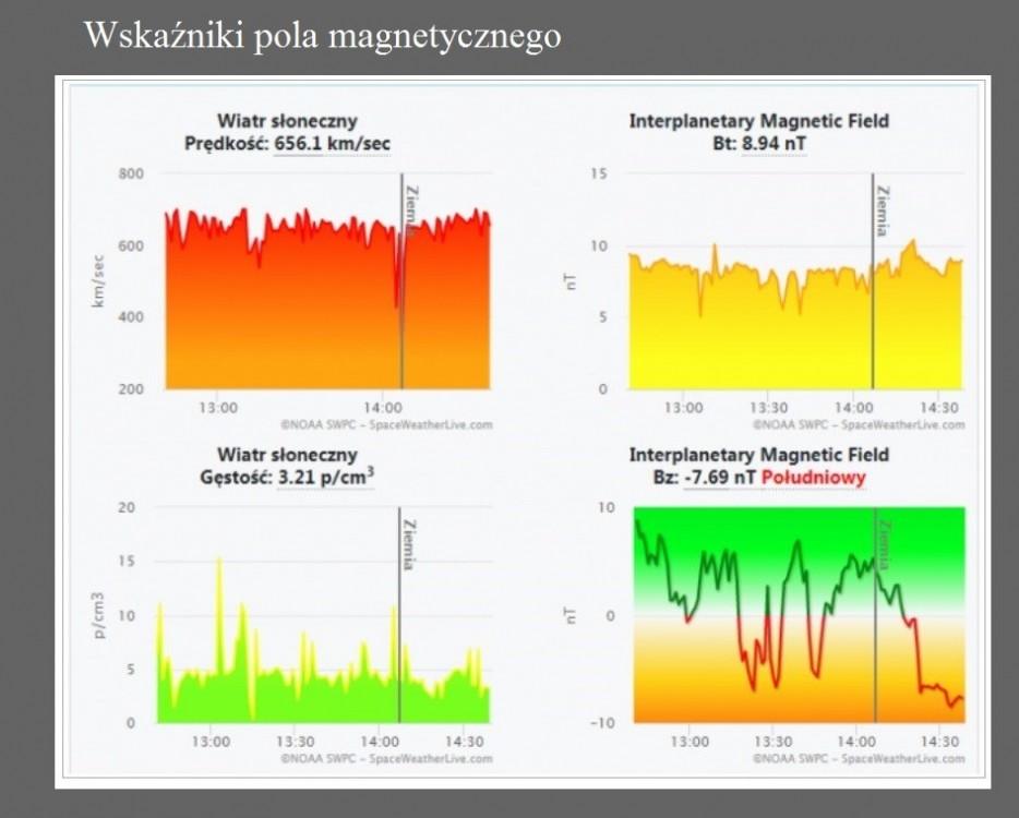 Trwa burza geomagnetyczna o sile G2, możliwa obserwacja zorzy polarnej3.jpg