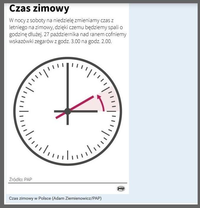 Kiedy zmiana czasu na zimowy w Polsce  Śpimy dłużej czy krócej2.jpg