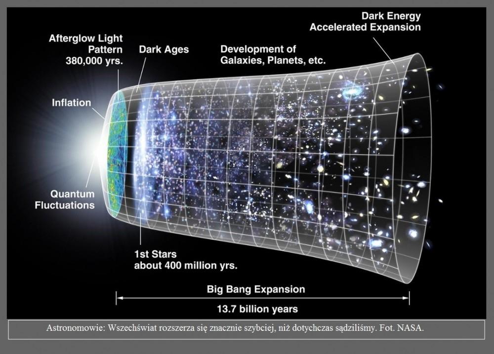 Astronomowie Wszechświat rozszerza się znacznie szybciej, niż dotychczas sądziliśmy2.jpg